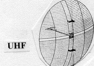 WADE Antenna, Inc. PB−81